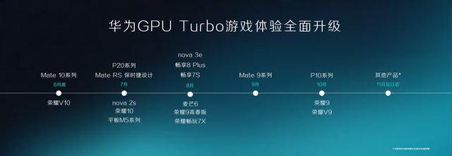 华为平板M5将搭载GPUTurbo技术,超凡体验再升级