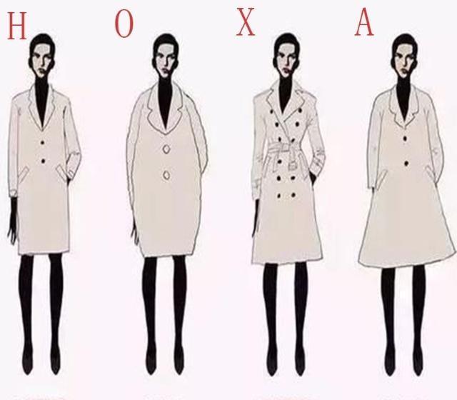 冬季挑选是要大衣还是羽绒服?教大家3个挑选小技巧,省钱又实用