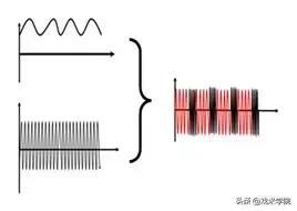 收音机的工作原理是什么?