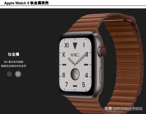 苹果公司:略显无聊的发布会背后,还是有值得关注的亮点